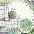 Landscaping-Design-Plans